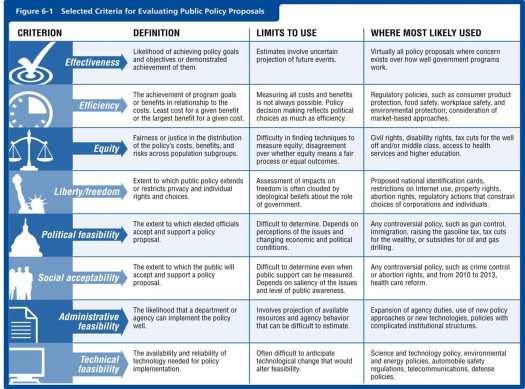 kraft-furlong--criteria