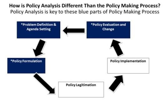 kraft-furlong--policymakingprocess